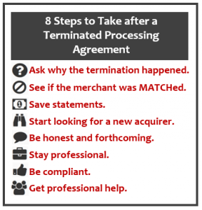 terminated_processing_agreement