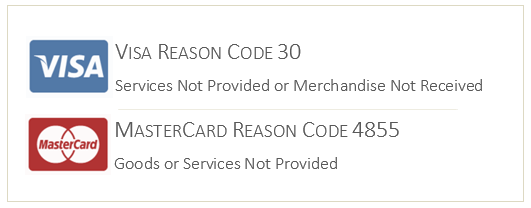 services_not_provided_chargebacks