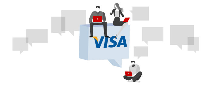 What is Visa Resolve Online?