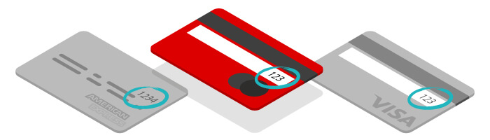 What Is a Card Security Code?